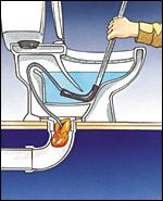 Clearing A Toilet With Closet Snake Feed The End Of Cable Into Taking Care Not To Scratch Bowl Crank Handle Clockwise Snag